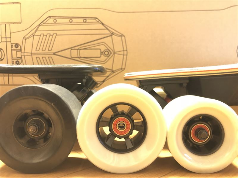 Backfire G2s Galaxy VS KOOWHEEL D3M 2G ウィールサイズ