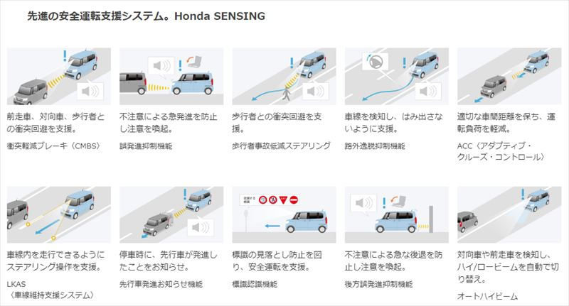 ホンダ N-BOX 先進の安全運転支援システム Honda SENSING