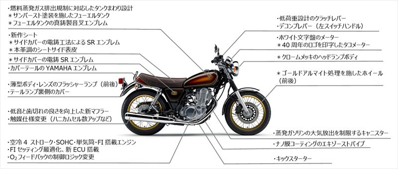 「SR400」フィーチャーマップ