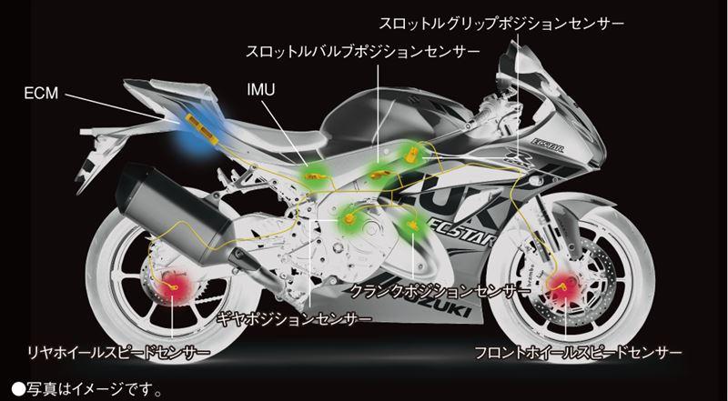 スズキ GSX-R1000R モーショントラックTCS(トラクションコントロールシステム)
