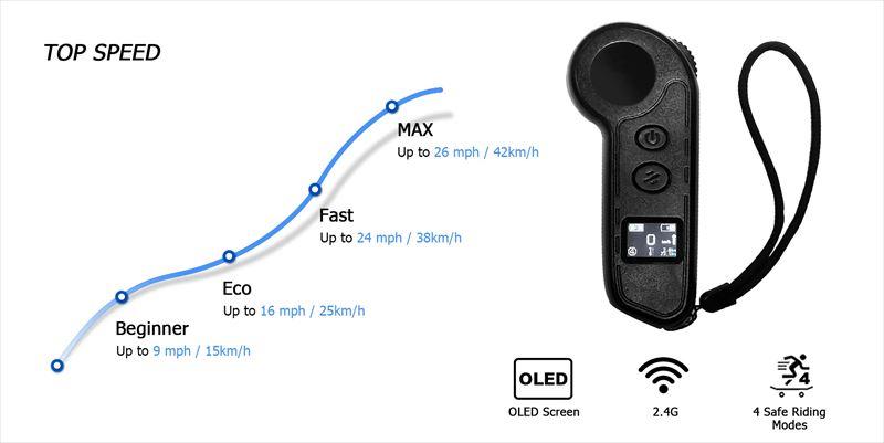 電動スケボー MAXFIND MAX4 PRO リモコンと走行モード